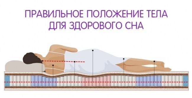 Неправильное положение тела во сне